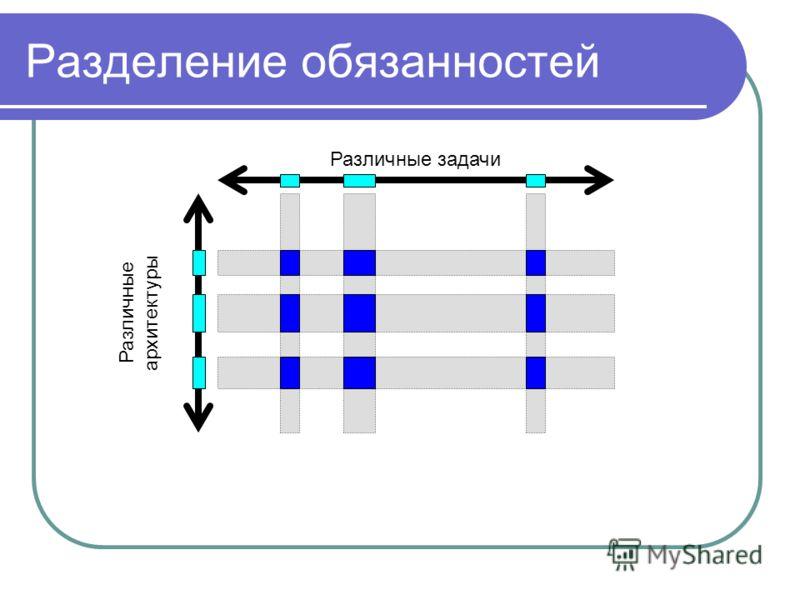 Разделение обязанностей Различные задачи Различные архитектуры