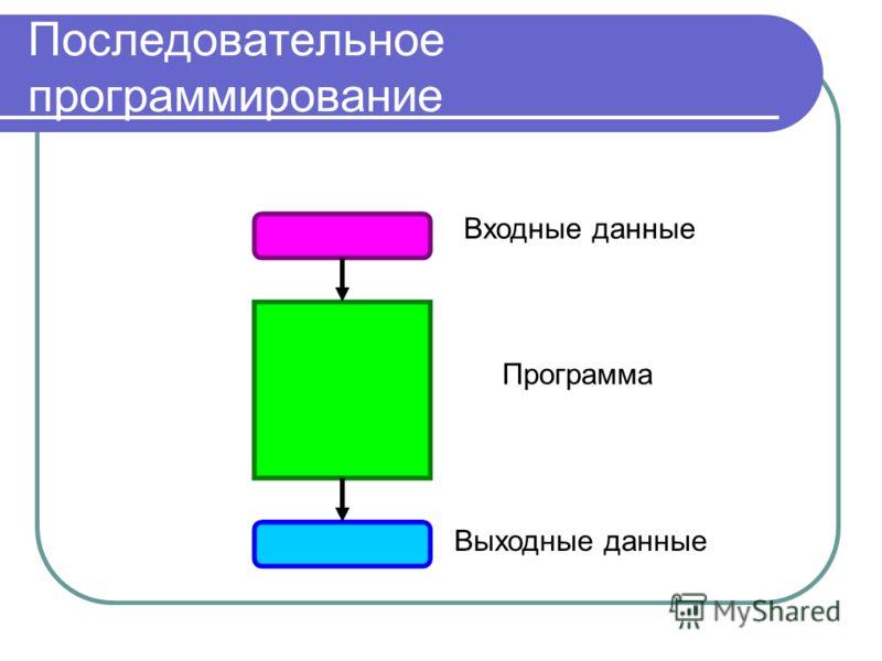 Последовательное программирование Входные данные Выходные данные Программа