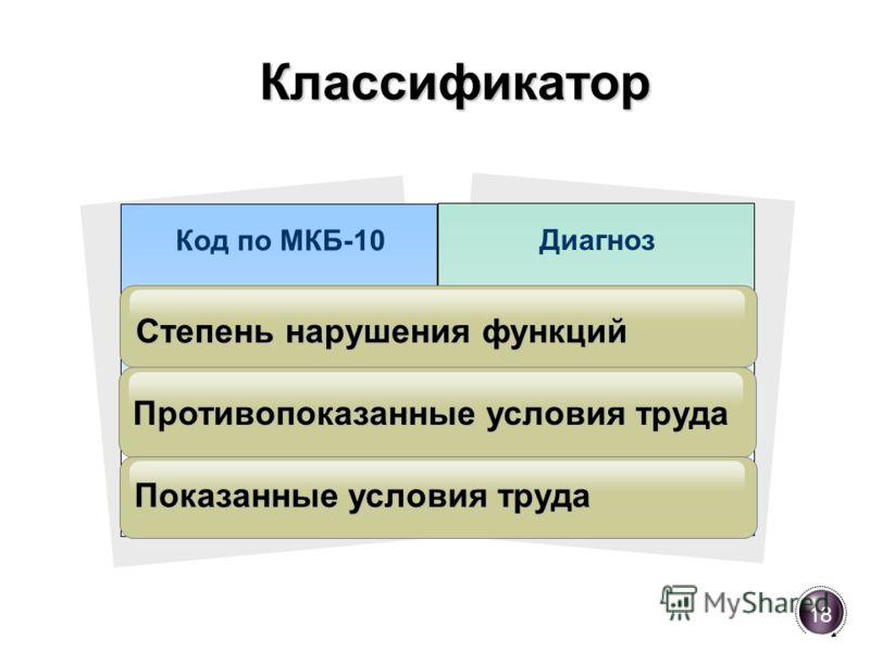 Классификатор Код по МКБ-10 Диагноз Степень нарушения функций Противопоказанные условия труда Показанные условия труда 18