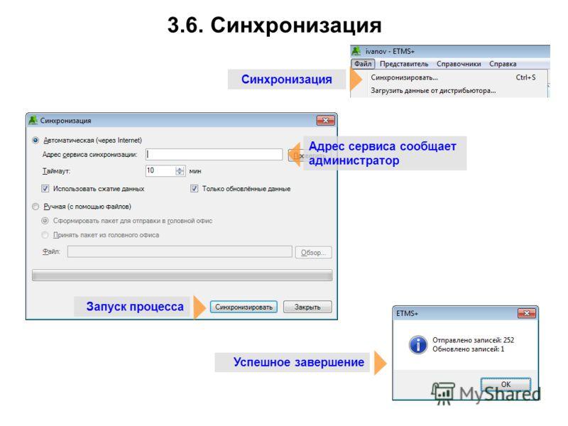 3.6. Синхронизация Синхронизация Адрес сервиса сообщает администратор Запуск процесса Успешное завершение