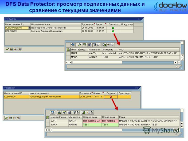 DFS Data Protector: просмотр подписанных данных и сравнение с текущими значениями