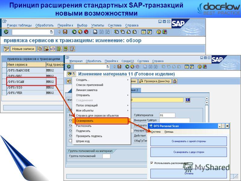 Принцип расширения стандартных SAP-транзакций новыми возможностями