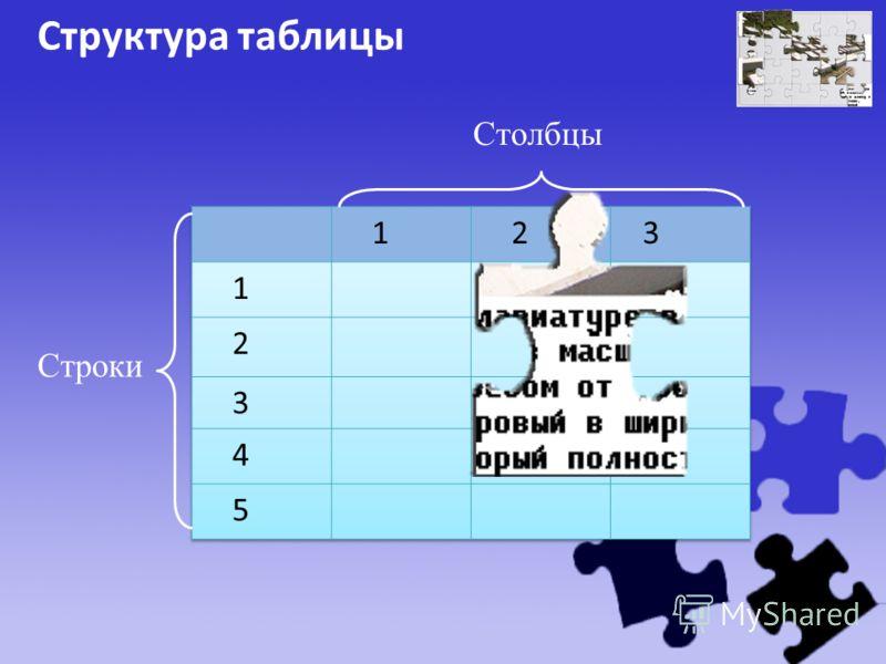 Столбцы Строки Структура таблицы