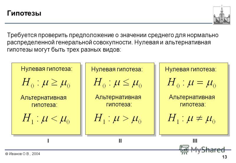 13 Иванов О.В., 2004 Гипотезы Требуется проверить предположение о значении среднего для нормально распределенной генеральной совокупности. Нулевая и альтернативная гипотезы могут быть трех разных видов: IIIIII Нулевая гипотеза: Альтернативная гипотез