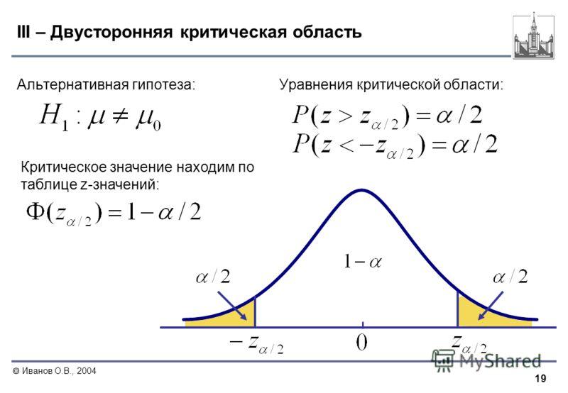 19 Иванов О.В., 2004 III – Двусторонняя критическая область Альтернативная гипотеза:Уравнения критической области: Критическое значение находим по таблице z-значений: