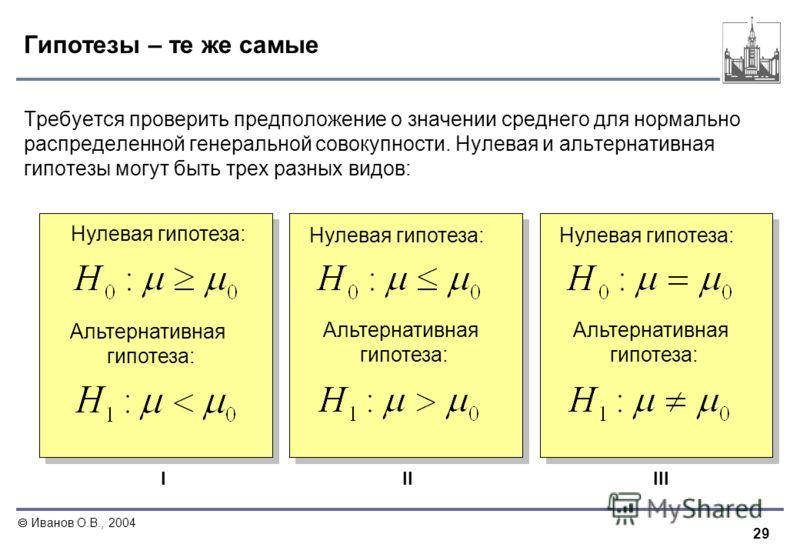 29 Иванов О.В., 2004 Гипотезы – те же самые Требуется проверить предположение о значении среднего для нормально распределенной генеральной совокупности. Нулевая и альтернативная гипотезы могут быть трех разных видов: IIIIII Нулевая гипотеза: Альтерна