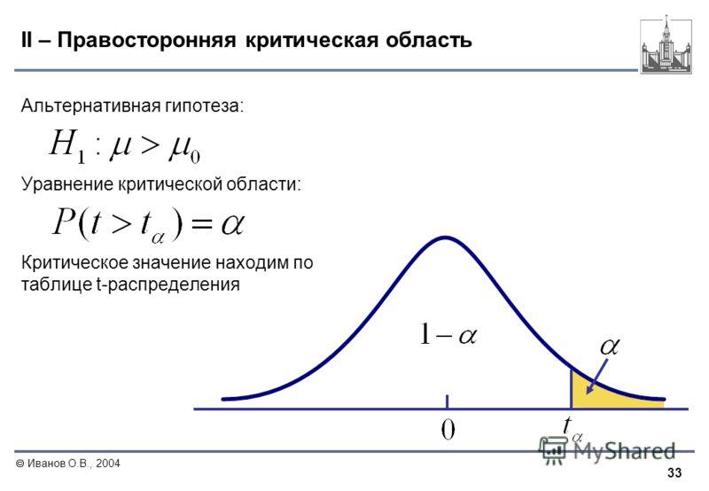 33 Иванов О.В., 2004 II – Правосторонняя критическая область Альтернативная гипотеза: Уравнение критической области: Критическое значение находим по таблице t-распределения