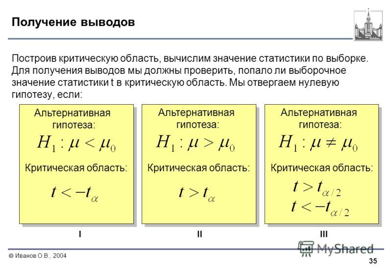 35 Иванов О.В., 2004 Получение выводов Построив критическую область, вычислим значение статистики по выборке. Для получения выводов мы должны проверить, попало ли выборочное значение статистики t в критическую область. Мы отвергаем нулевую гипотезу,