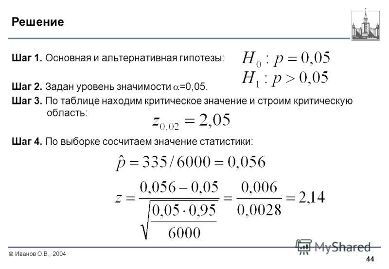 44 Иванов О.В., 2004 Решение Шаг 1. Основная и альтернативная гипотезы: Шаг 2. Задан уровень значимости =0,05. Шаг 3. По таблице находим критическое значение и строим критическую область: Шаг 4. По выборке сосчитаем значение статистики:
