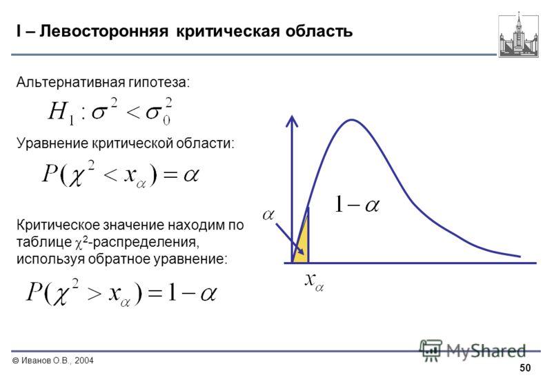 50 Иванов О.В., 2004 I – Левосторонняя критическая область Альтернативная гипотеза: Уравнение критической области: Критическое значение находим по таблице 2 -распределения, используя обратное уравнение: