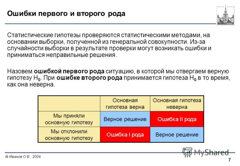 7 Иванов О.В., 2004 Ошибки первого и второго рода Статистические гипотезы проверяются статистическими методами, на основании выборки, полученной из генеральной совокупности. Из-за случайности выборки в результате проверки могут возникать ошибки и при