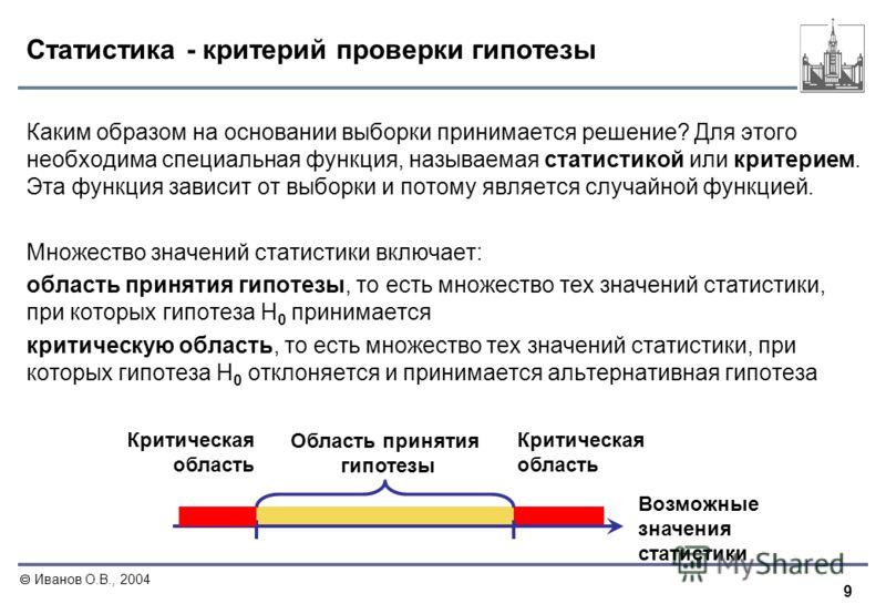 9 Иванов О.В., 2004 Статистика - критерий проверки гипотезы Каким образом на основании выборки принимается решение? Для этого необходима специальная функция, называемая статистикой или критерием. Эта функция зависит от выборки и потому является случа