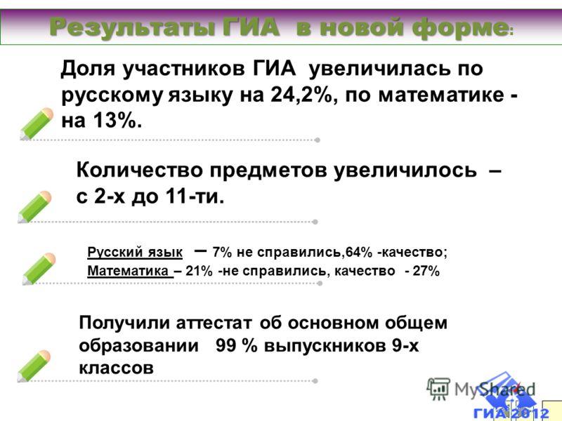 Результаты ГИА в новой форме Результаты ГИА в новой форме : Доля участников ГИА увеличилась по русскому языку на 24,2%, по математике - на 13%. Количество предметов увеличилось – с 2-х до 11-ти. Получили аттестат об основном общем образовании 99 % вы