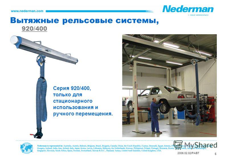 6 Серия 920/400, только для стационарного использования и ручного перемещения. 2006.02.02/PA/BT Вытяжные рельсовые системы, 920/400
