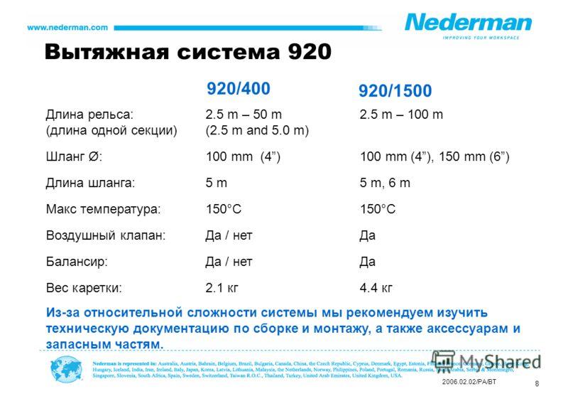 8 920/400 920/1500 Длина рельса:2.5 m – 50 m2.5 m – 100 m (длина одной секции)(2.5 m and 5.0 m) Шланг Ø:100 mm (4)100 mm (4), 150 mm (6) Длина шланга:5 m5 m, 6 m Макс температура:150°C150°C Воздушный клапан:Да / нетДа Балансир:Да / нетДа Вес каретки: