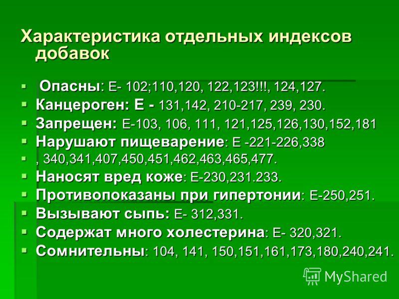 Характеристика отдельных индексов добавок Опасны: Е- 102;110,120, 122,123!!!, 124,127. Опасны: Е- 102;110,120, 122,123!!!, 124,127. Канцероген: Е - 131,142, 210-217, 239, 230. Канцероген: Е - 131,142, 210-217, 239, 230. Запрещен: Е-103, 106, 111, 121