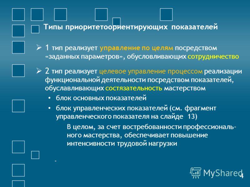 Типы приоритетоориентирующих показателей 1 тип реализует управление по целям посредством «заданных параметров», обусловливающих сотрудничество 2 тип реализует целевое управление процессом реализации функциональной деятельности посредством показателей