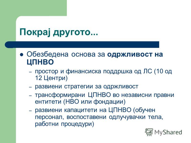 Што постигнаа? Формирани ефективни партнерства помеѓу НВО и локалните власти во решавањето на проблемите на заедницата, зголемен број на заеднички реализирани иницијативи Финансиска поддршка од локалната власт за НВО Воспоставени добри релации на НВО