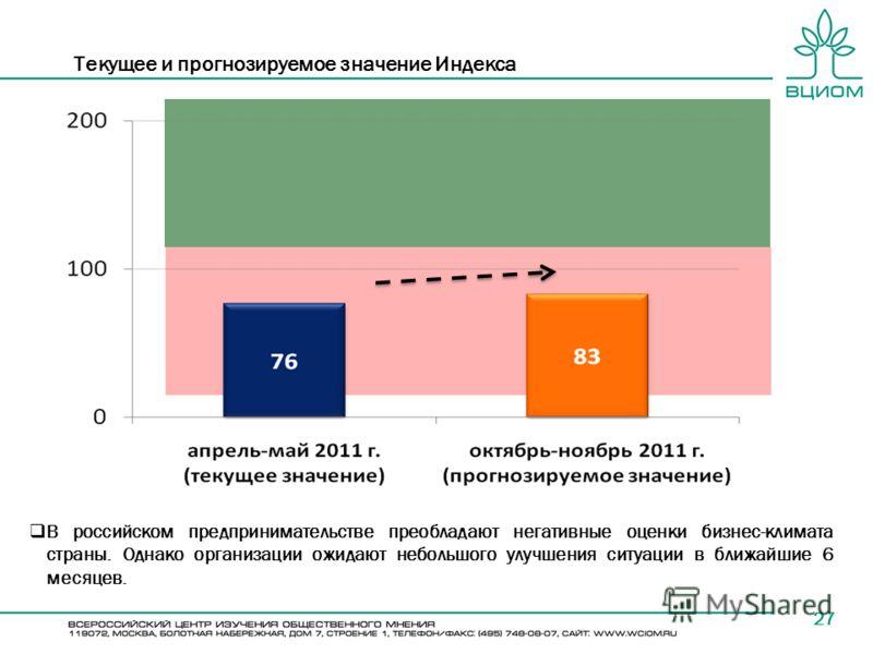 Текущее и прогнозируемое значение Индекса 27 В российском предпринимательстве преобладают негативные оценки бизнес-климата страны. Однако организации ожидают небольшого улучшения ситуации в ближайшие 6 месяцев.
