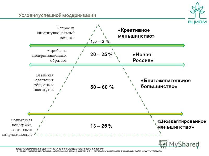 Условия успешной модернизации 7 1,5 – 2 % 20 – 25 % 13 – 25 % 50 – 60 % «Креативное меньшинство» «Новая Россия» «Благожелательное большинство» « Дезадаптированное меньшинство» Взаимная адаптация общества и институтов Апробация модернизационных образц