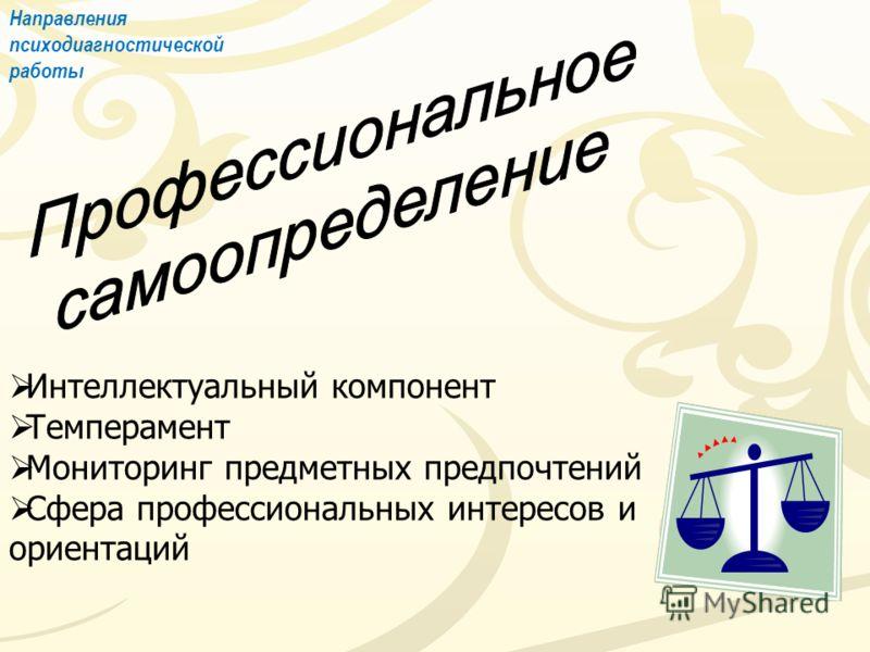 Интеллектуальный компонент Темперамент Мониторинг предметных предпочтений Сфера профессиональных интересов и ориентаций Направления психодиагностической работы