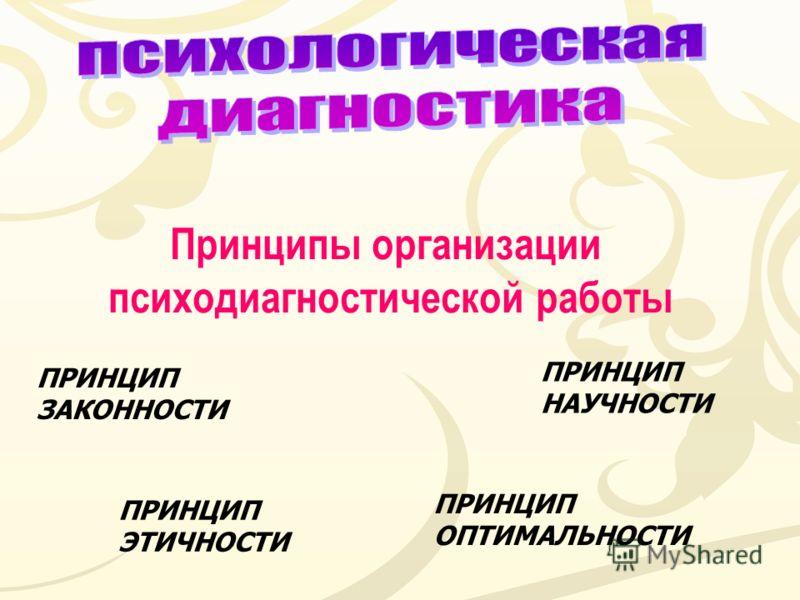 Принципы организации психодиагностической работы ПРИНЦИП ЗАКОННОСТИ ПРИНЦИП ЭТИЧНОСТИ ПРИНЦИП НАУЧНОСТИ ПРИНЦИП ОПТИМАЛЬНОСТИ