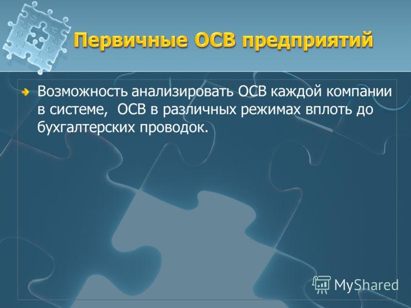 Возможность анализировать ОСВ каждой компании в системе, ОСВ в различных режимах вплоть до бухгалтерских проводок.