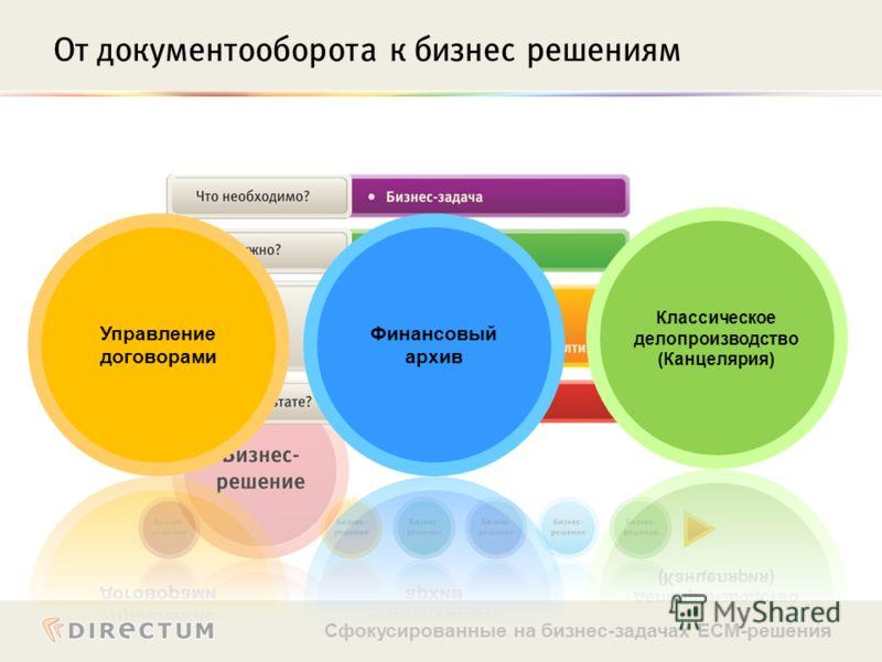 Сфокусированные на бизнес-задачах ECM-решения От документооборота к бизнес решениям