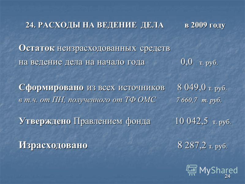 24 24. РАСХОДЫ НА ВЕДЕНИЕ ДЕЛА в 2009 году Остаток неизрасходованных средств на ведение дела на начало года 0,0 т. руб. Сформировано из всех источников 8 049,0 т. руб. в т.ч. от ПН, полученного от ТФ ОМС 7 660,7 т. руб. Утверждено Правлением фонда 10