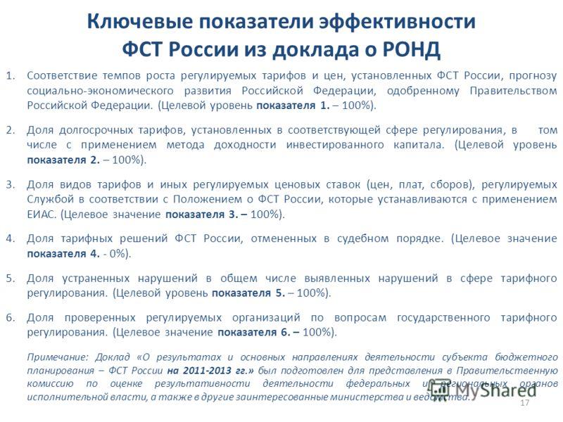Ключевые показатели эффективности ФСТ России из доклада о РОНД 1.Соответствие темпов роста регулируемых тарифов и цен, установленных ФСТ России, прогнозу социально-экономического развития Российской Федерации, одобренному Правительством Российской Фе
