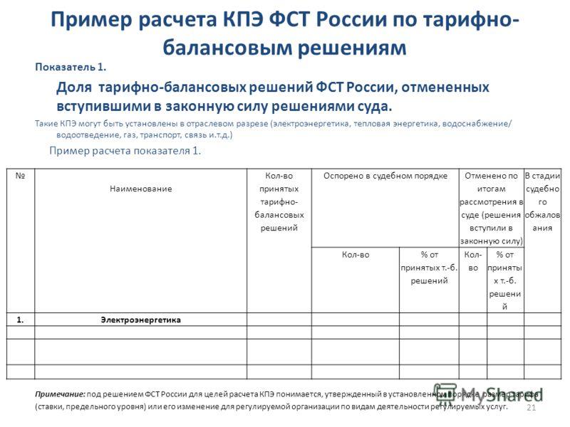 Пример расчета КПЭ ФСТ России по тарифно- балансовым решениям Показатель 1. Доля тарифно-балансовых решений ФСТ России, отмененных вступившими в законную силу решениями суда. Такие КПЭ могут быть установлены в отраслевом разрезе (электроэнергетика, т