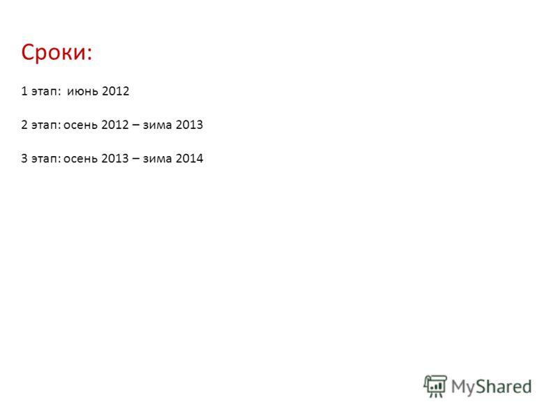 Сроки: 1 этап: июнь 2012 2 этап: осень 2012 – зима 2013 3 этап: осень 2013 – зима 2014