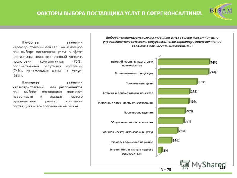 116 ФАКТОРЫ ВЫБОРА ПОСТАВЩИКА УСЛУГ В СФЕРЕ КОНСАЛТИНГА Наиболее важными характеристиками для HR – менеджеров при выборе поставщика услуг в сфере консалтинга являются высокий уровень подготовки консультантов (76%), положительная репутация компании (7