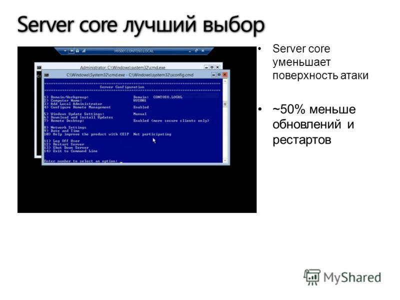 Server core уменьшает поверхность атаки ~50% меньше обновлений и рестартов Server core лучший выбор