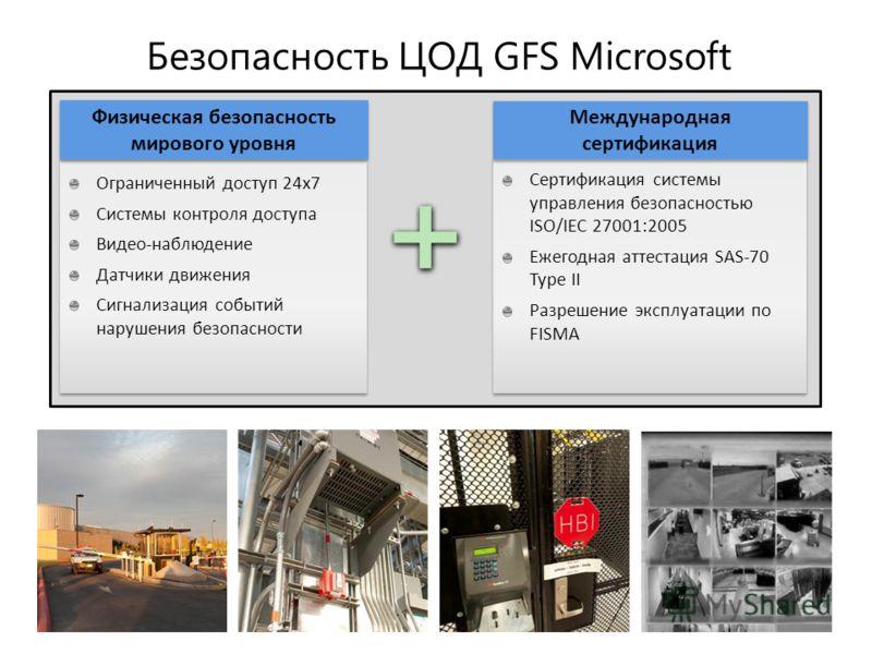 Безопасность ЦОД GFS Microsoft Ограниченный доступ 24x7 Системы контроля доступа Видео-наблюдение Датчики движения Сигнализация событий нарушения безопасности Ограниченный доступ 24x7 Системы контроля доступа Видео-наблюдение Датчики движения Сигнали