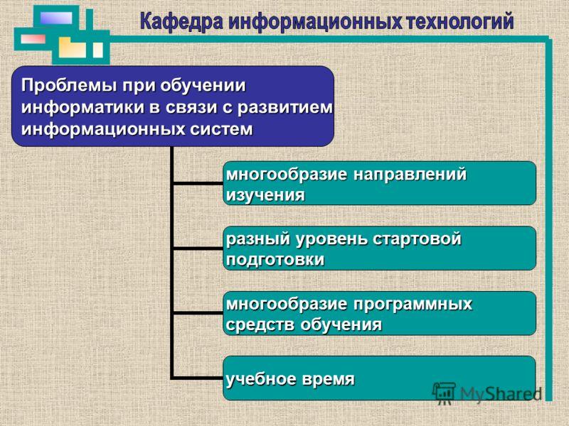 Проблемы при обучении информатики в связи с развитием информационных систем