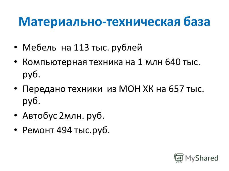 Материально-техническая база Мебель на 113 тыс. рублей Компьютерная техника на 1 млн 640 тыс. руб. Передано техники из МОН ХК на 657 тыс. руб. Автобус 2млн. руб. Ремонт 494 тыс.руб.