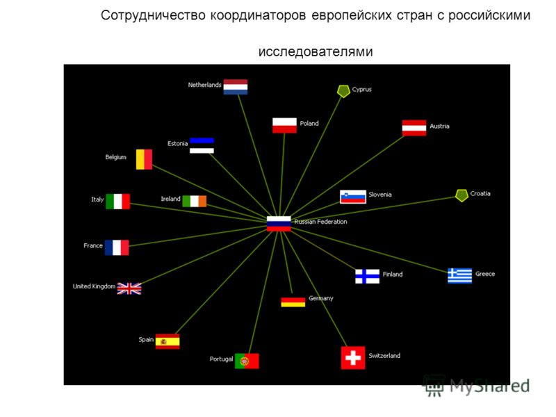 Сотрудничество координаторов европейских стран с российскими исследователями