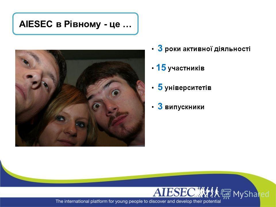 AIESEC в Рівному - це … 3 роки активної діяльності 15 участників 5 університетів 3 випускники