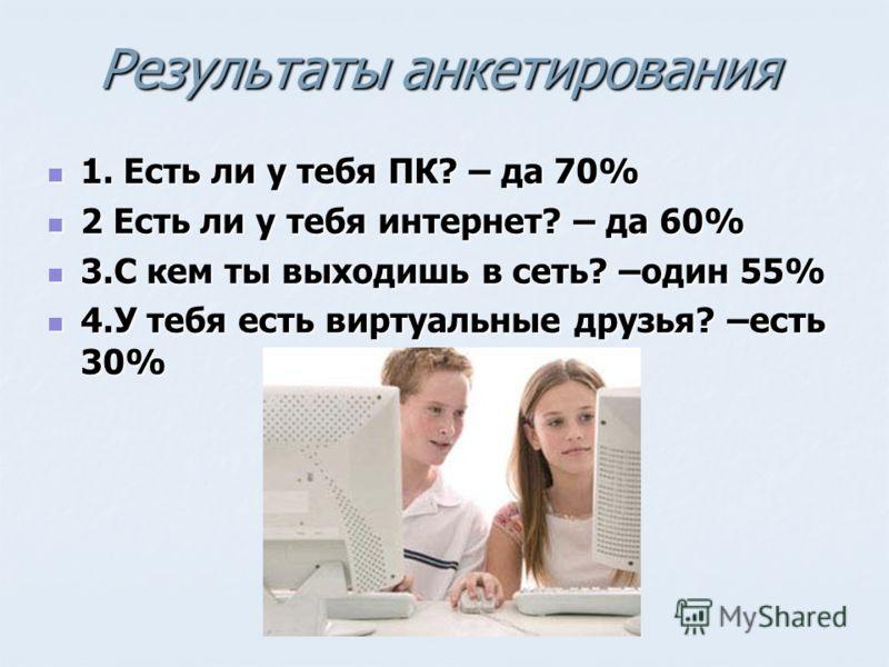 Результаты анкетирования 1. Есть ли у тебя ПК? – да 70% 1. Есть ли у тебя ПК? – да 70% 2 Есть ли у тебя интернет? – да 60% 2 Есть ли у тебя интернет? – да 60% 3.С кем ты выходишь в сеть? –один 55% 3.С кем ты выходишь в сеть? –один 55% 4.У тебя есть в