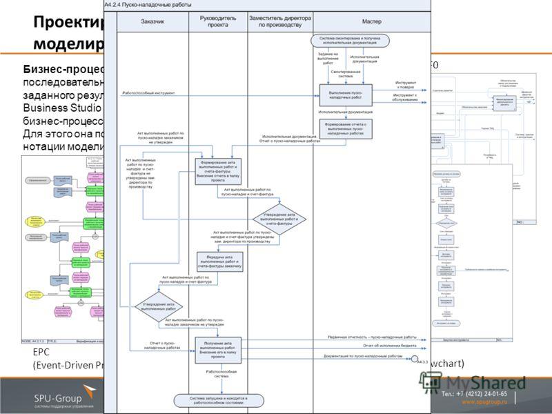 Проектирование бизнес-процессов. Нотации моделирования IDEF0 Бизнес-процесс – регулярно повторяющаяся последовательность действий, направленная на получение заданного результата, ценного для организации. Business Studio позволяет создать иерархическу