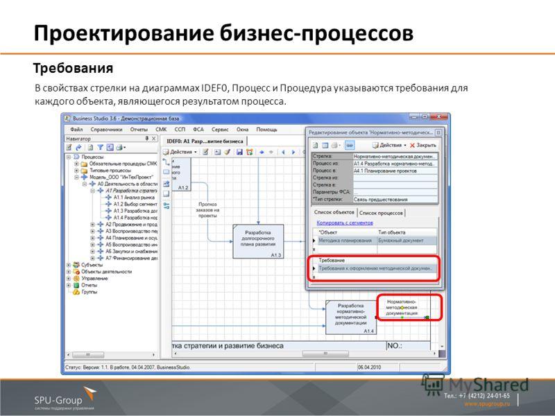 Проектирование бизнес-процессов Требования В свойствах стрелки на диаграммах IDEF0, Процесс и Процедура указываются требования для каждого объекта, являющегося результатом процесса.