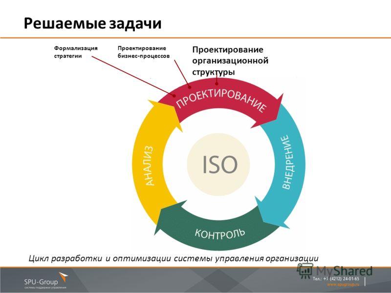 Решаемые задачи Формализация стратегии Проектирование бизнес-процессов Проектирование организационной структуры Цикл разработки и оптимизации системы управления организации