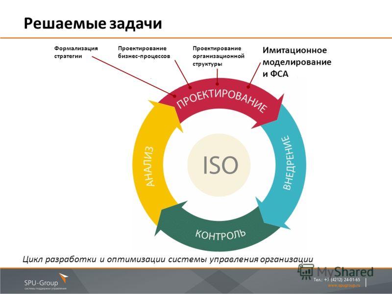 Решаемые задачи Формализация стратегии Проектирование бизнес-процессов Проектирование организационной структуры Имитационное моделирование и ФСА Цикл разработки и оптимизации системы управления организации