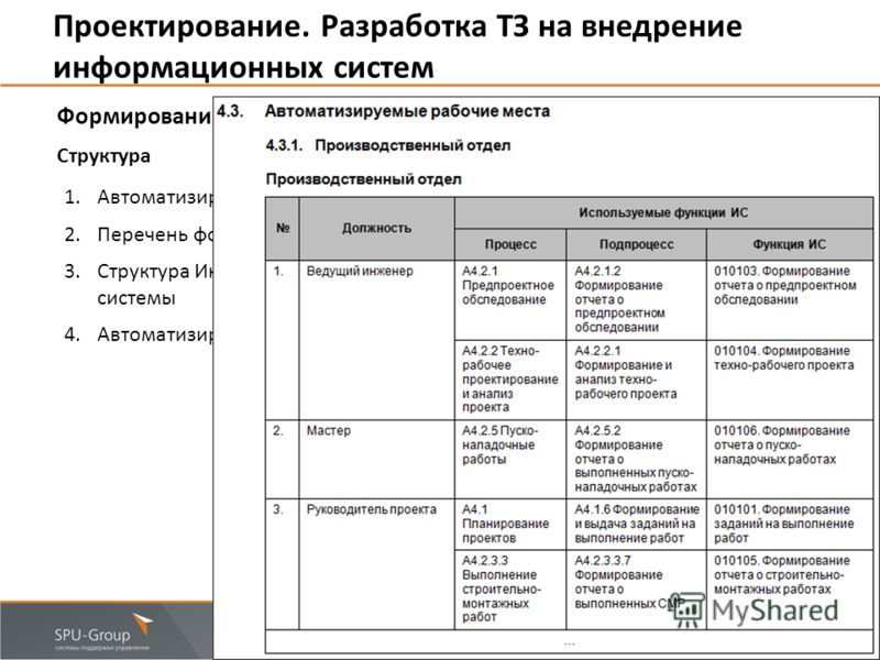 Проектирование. Разработка ТЗ на внедрение информационных систем Структура 1.Автоматизируемые процессы 2.Перечень формируемых отчетов 3.Структура Информационной системы 4.Автоматизируемые рабочие места Формирование Технического задания в системе Busi