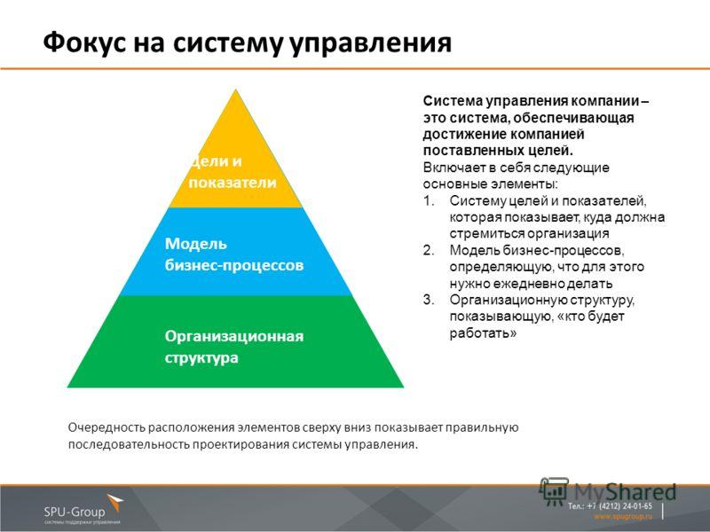 Фокус на систему управления Цели и показатели Модель бизнес-процессов Организационная структура Система управления компании – это система, обеспечивающая достижение компанией поставленных целей. Включает в себя следующие основные элементы: 1.Систему