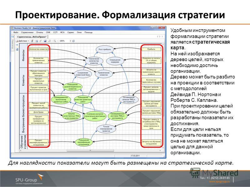 Проектирование. Формализация стратегии Удобным инструментом формализации стратегии является стратегическая карта. На ней изображается дерево целей, которых необходимо достичь организации. Дерево может быть разбито на проекции в соответствии с методол