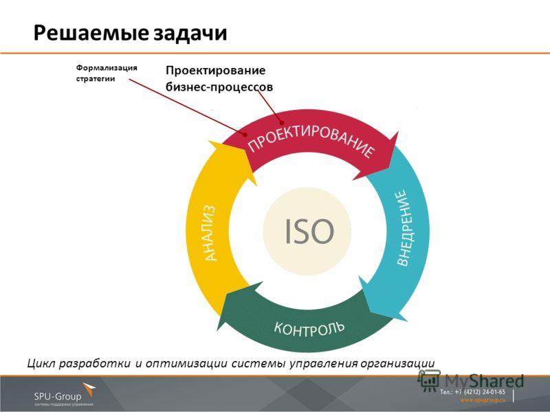 Решаемые задачи Формализация стратегии Проектирование бизнес-процессов Цикл разработки и оптимизации системы управления организации