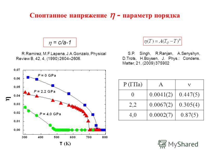 Cпонтанное напряжение - параметр порядка = c/a-1 P (ГПа)A 00.0041(2)0.447(5) 2,20.0067(2)0.305(4) 4,00.0002(7)0.87(5) R.Ramirez, M.F.Lapena, J.A.Gonzalo, Physical Review B, 42, 4, (1990) 2604–2606. S.P. Singh, R.Ranjan, A.Senyshyn, D.Trots, H.Boysen,