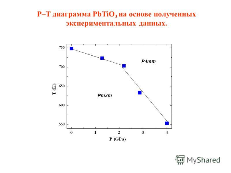 P–Т диаграмма PbTiO 3 на основе полученных экспериментальных данных.